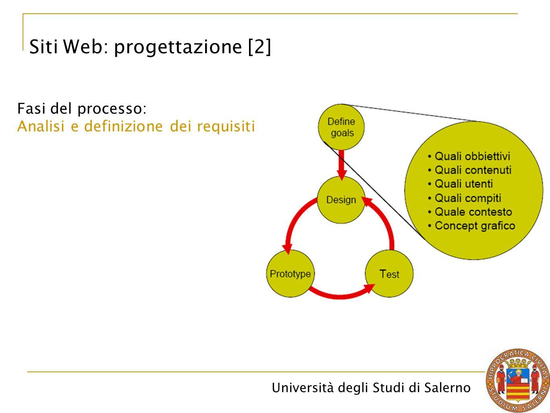Siti Web: progettazione [2]